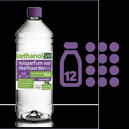 kieselgreen bioethanol Lavendelgeur huisparfum
